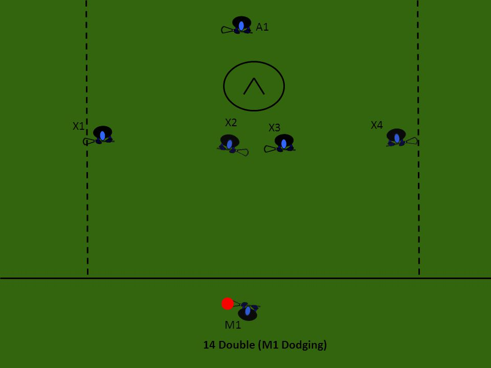 14 Double (M1 Dodging) X1 X4 X2 A1 M1 X3