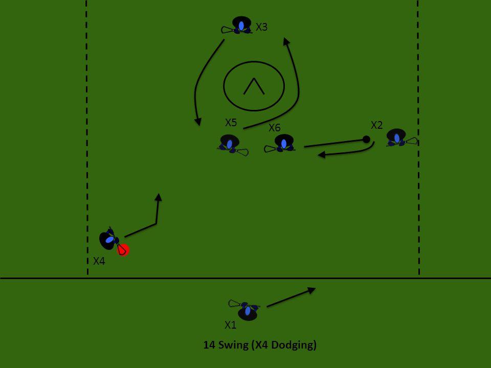 14 Swing (X4 Dodging) X4 X2 X5 X3 X1 X6