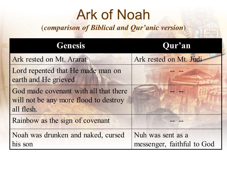 GenesisQuran Ark rested on Mt. AraratArk rested on Mt.
