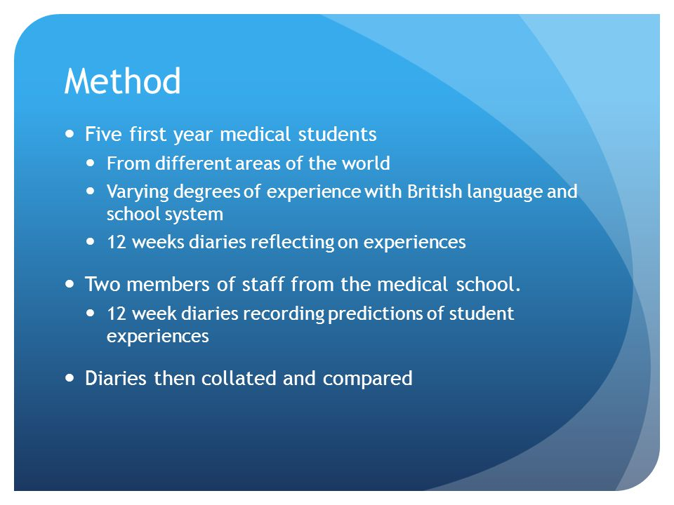 Method Five first year medical students From different areas of the world Varying degrees of experience with British language and school system 12 wee