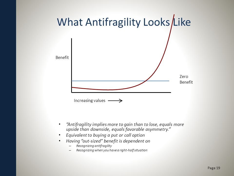 What Antifragility Looks Like Antifragility implies more to gain than to lose, equals more upside than downside, equals favorable asymmetry.
