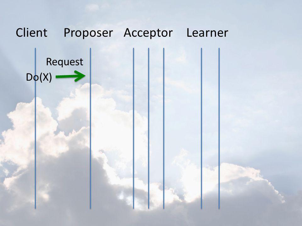 ClientProposerAcceptorLearner Do(X) Request