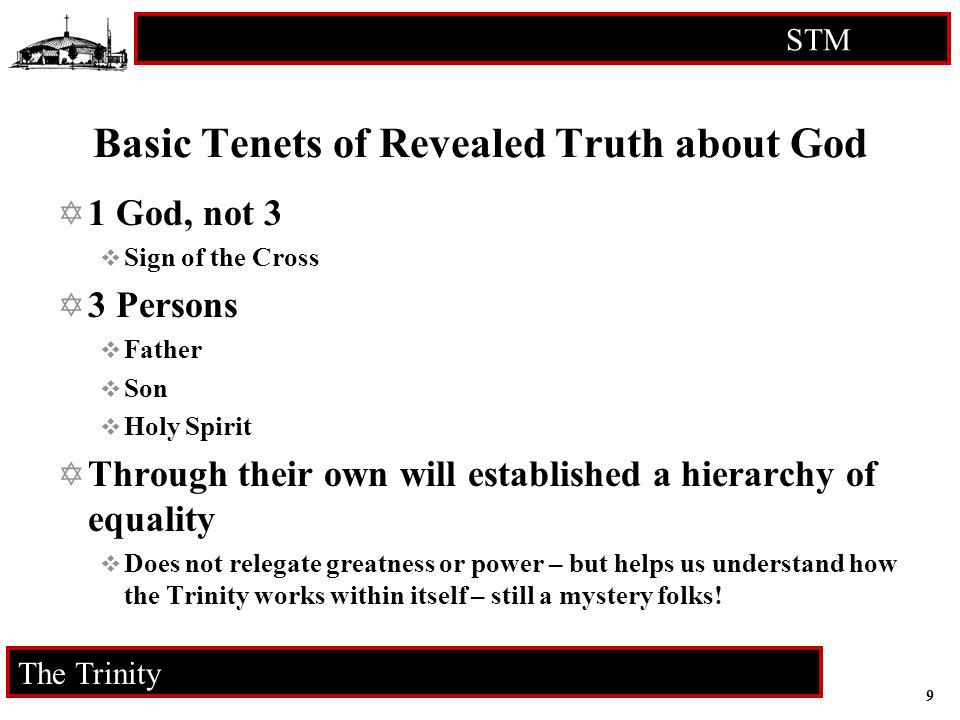 9 STM RCIA The Trinity Basic Tenets of Revealed Truth about God 1 God, not 3 Sign of the Cross 3 Persons Father Son Holy Spirit Through their own will