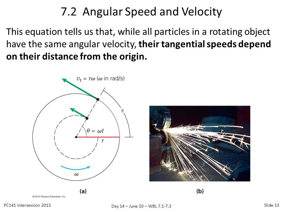 Day 14 – June 10 – WBL 7.1-7.3 This equation tells us that, while all particles in a rotating object have the same angular velocity, their tangential
