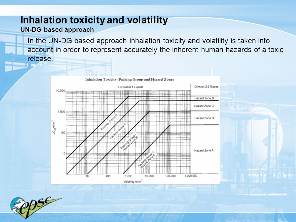 Inhalation toxicity and volatility UN-DG based approach In the UN-DG based approach inhalation toxicity and volatility is taken into account in order