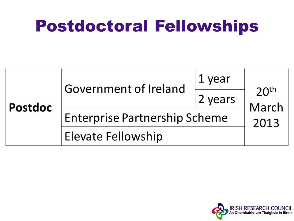 Postdoctoral Fellowships Postdoc Government of Ireland 1 year 20 th March 2013 2 years Enterprise Partnership Scheme Elevate Fellowship