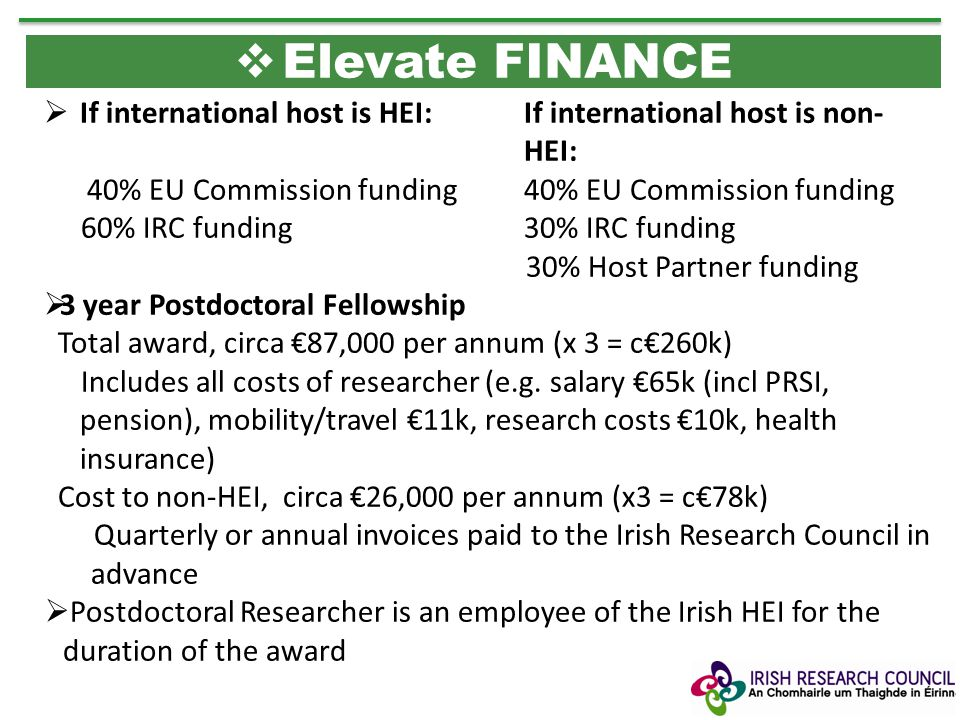 If international host is HEI: If international host is non- HEI: 40% EU Commission funding 40% EU Commission funding 60% IRC funding 30% IRC funding 30% Host Partner funding 3 year Postdoctoral Fellowship Total award, circa 87,000 per annum (x 3 = c260k) Includes all costs of researcher (e.g.
