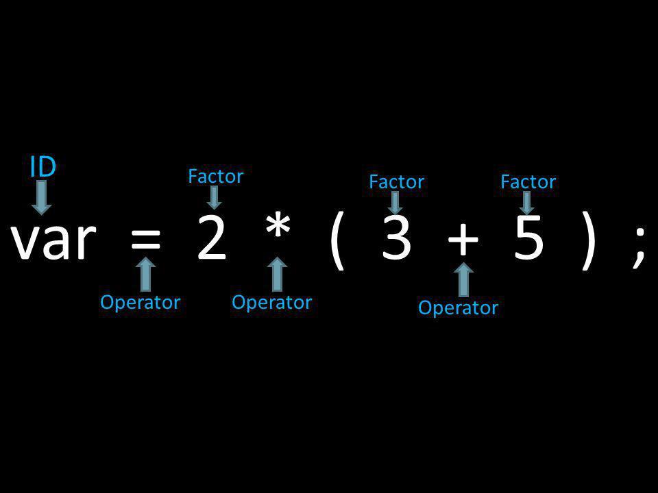 var = 2 * ( 3 + 5 ) ; ID Operator Factor Operator Factor