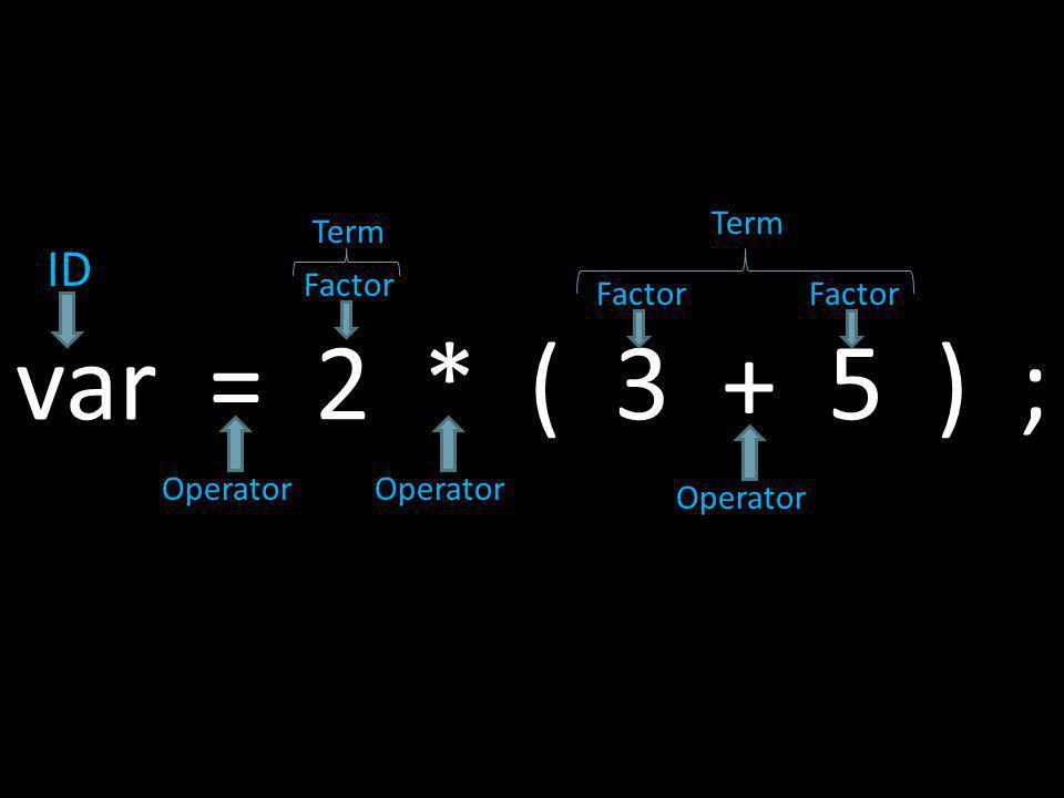 var = 2 * ( 3 + 5 ) ; ID Operator Factor Operator Factor Term