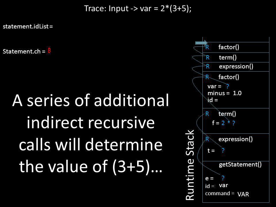3 statement.idList = Statement.ch = ? R expression() ( Trace: Input -> var = 2*(3+5); Runtime Stack e = id = command = getStatement() var VAR ? t = R