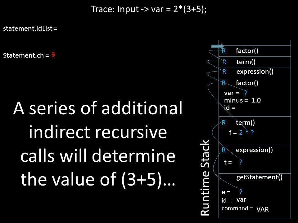+ statement.idList = Statement.ch = 3 ? R expression() Trace: Input -> var = 2*(3+5); Runtime Stack e = id = command = getStatement() var VAR ? t = R