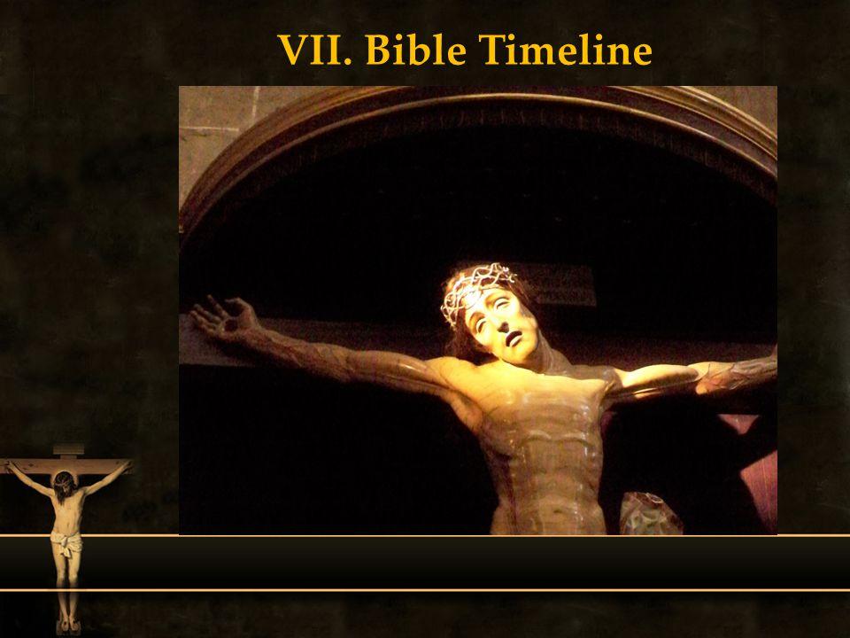 VII. Bible Timeline