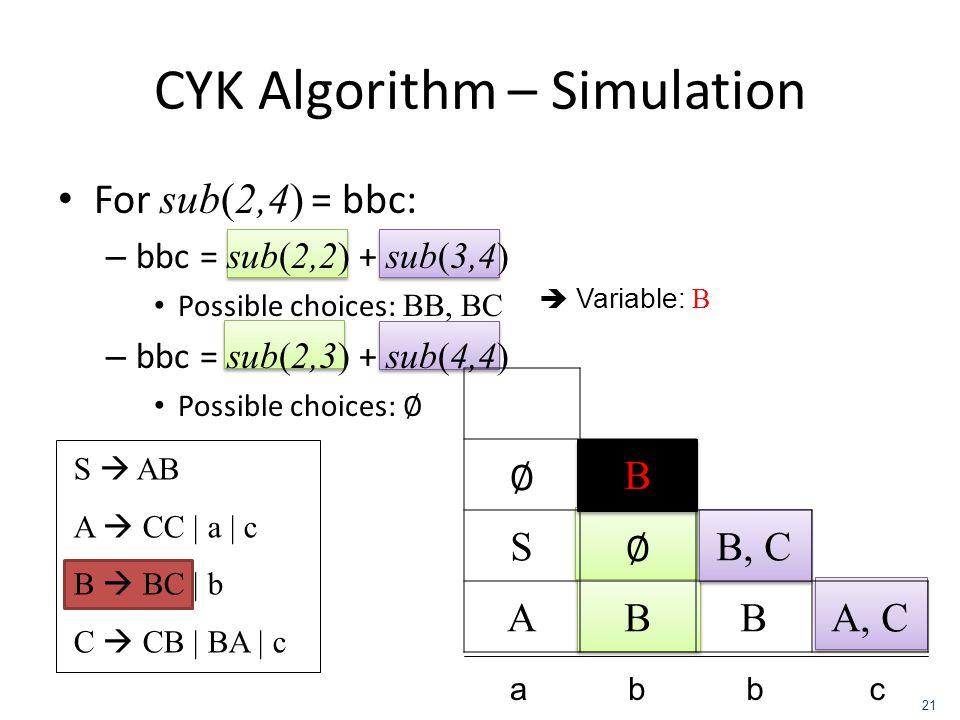 CYK Algorithm – Simulation For sub(2,4) = bbc: – bbc = sub(2,2) + sub(3,4) Possible choices: BB, BC – bbc = sub(2,3) + sub(4,4) Possible choices: abbc