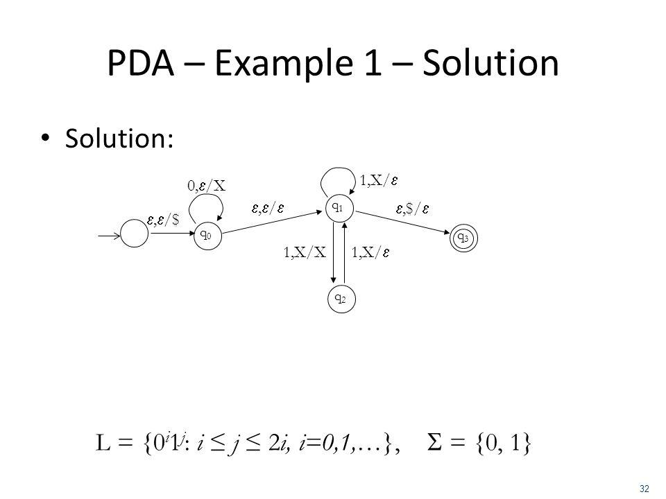 PDA – Example 1 – Solution Solution: q0q0, /$ 0, /X, / q1q1 q2q2,$/ 1,X/ 1,X/X 1,X/ q3q3 L = {0 i 1 j : i j 2i, i=0,1,…}, = {0, 1} 32