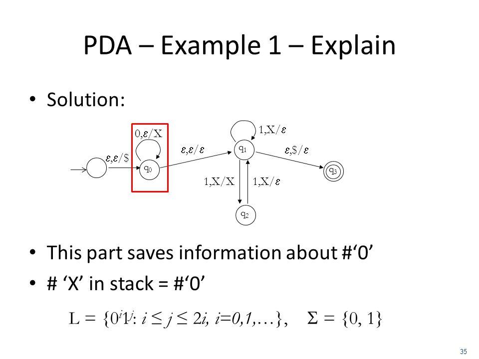 PDA – Example 1 – Explain Solution: This part saves information about #0 # X in stack = #0 q0q0, /$ 0, /X, / q1q1 q2q2,$/ 1,X/ 1,X/X 1,X/ q3q3 L = {0