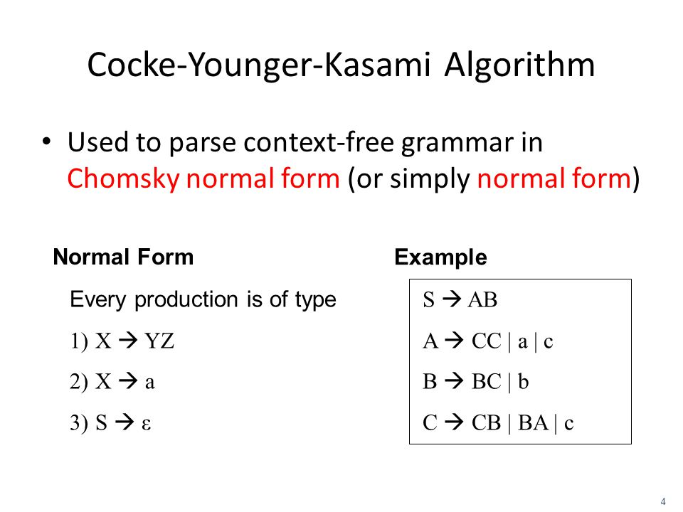 Cocke-Younger-Kasami Algorithm Used to parse context-free grammar in Chomsky normal form (or simply normal form) Every production is of type 1)X YZ 2)