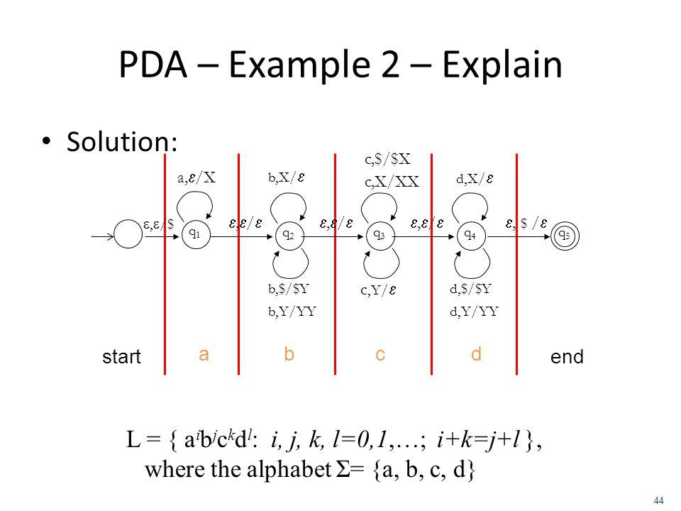PDA – Example 2 – Explain Solution: L = { a i b j c k d l : i, j, k, l=0,1,…; i+k=j+l }, where the alphabet Σ= {a, b, c, d} abcd endstart 44, /$ q5q5