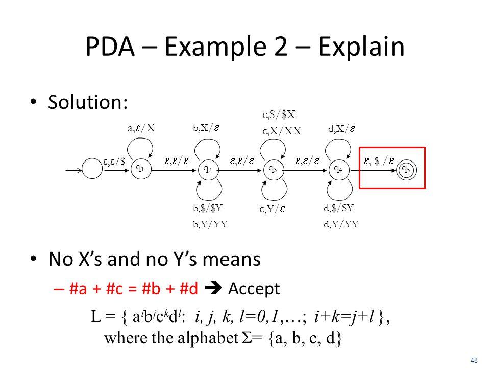 PDA – Example 2 – Explain Solution: No Xs and no Ys means – #a + #c = #b + #d Accept, /$ q5q5 q1q1 a, /X, / b,$/$Y q2q2, / c,X/XX q3q3, / q4q4, $ / b,