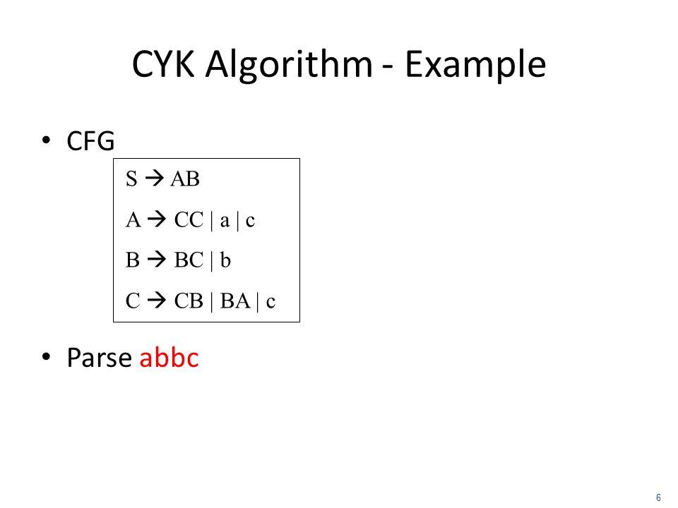 CYK Algorithm - Example CFG Parse abbc S AB A CC   a   c B BC   b C CB   BA   c 6