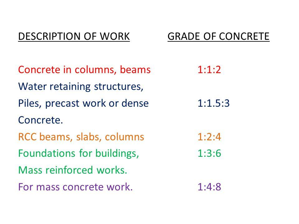DESCRIPTION OF WORKGRADE OF CONCRETE Concrete in columns, beams1:1:2 Water retaining structures, Piles, precast work or dense 1:1.5:3 Concrete. RCC be