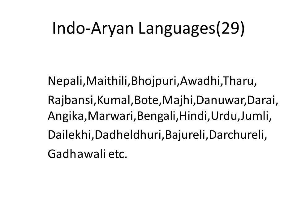 Tibeto-Burman Languages(86) Tamang,Sherpa,Gurung,Thakali,Magar,Byansi,Li mbu,Bantawa,Dolpo,Newar,Jirel,Kagate,Lhomi,L horung,Puma,Chintang,Kulung,Athparia,Bahing, Baram,Chamling,Chantyal,Chhulung,Dumi,Dhim al,Ghale,Kaike,Bhujel,Khaling,Kham,Lepcha,Man angba,Meche,Mugali,Narphu,Nubri,Raji,sampan g and so on.