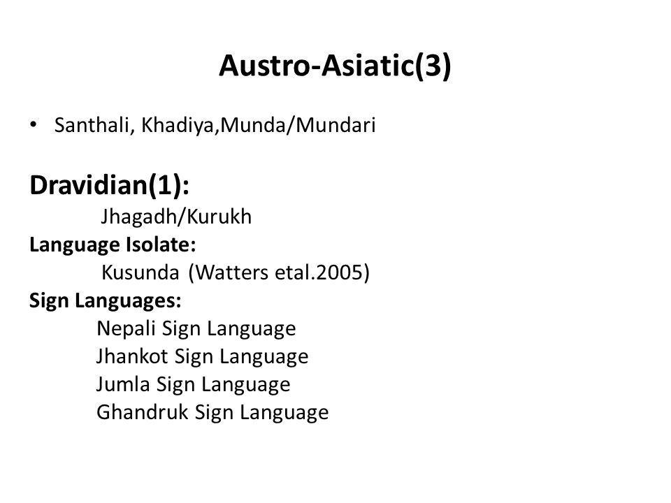 Languages With Written Tradition Nepali,Sanskrit,Maithili,Bhojpuri,Awadhi,Newari,T amang,Sherpa,Limbu,Urdu,Panjabi,Gurung, Bangali Common script for Nepali and most of the undescribed languages: Devanagari Magar:Akhha,Maithili:Tirahuta/Kaithi/Mithilkchh yar,Tibettan/Sherpa:Sambota,Tamang:Tamahing, Punjabi:Gurumukhi,Urdu:Arabi,Lepcha:Rong, Limbu:Sirijanga,Newari:Ranjana,Santha li/Gurung:Roman,Bangali:Bangla