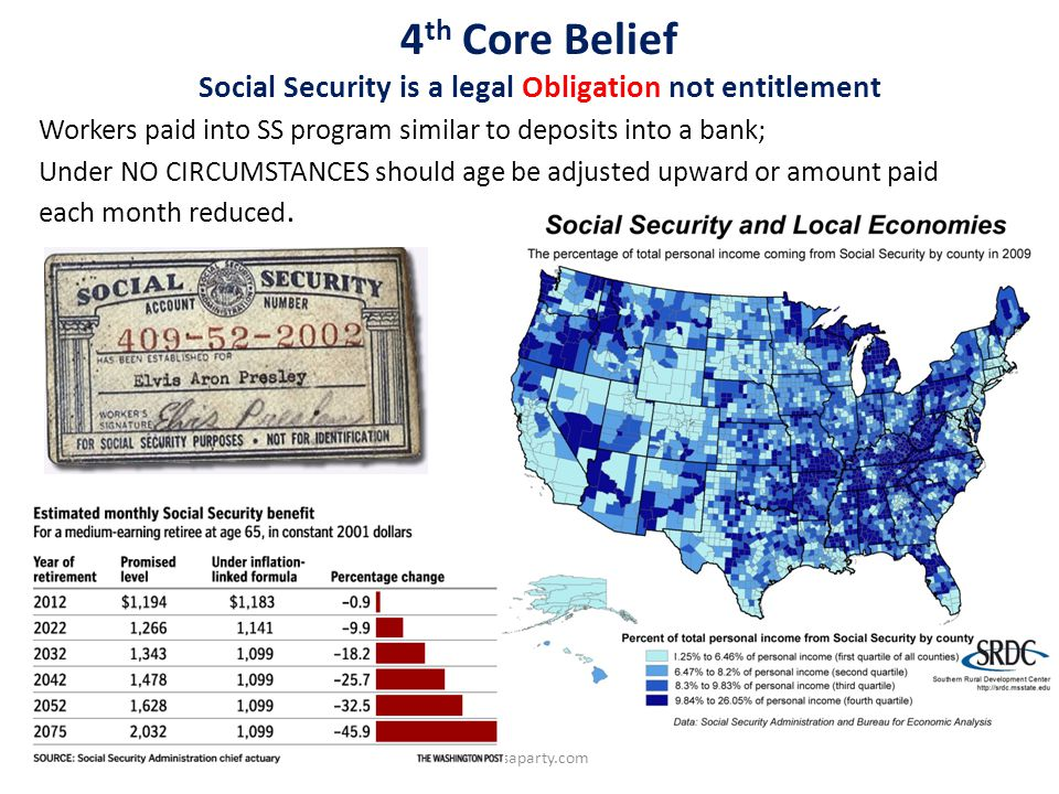 4 th Core Belief Social Security is a legal Obligation not entitlement Workers paid into SS program similar to deposits into a bank; Under NO CIRCUMST