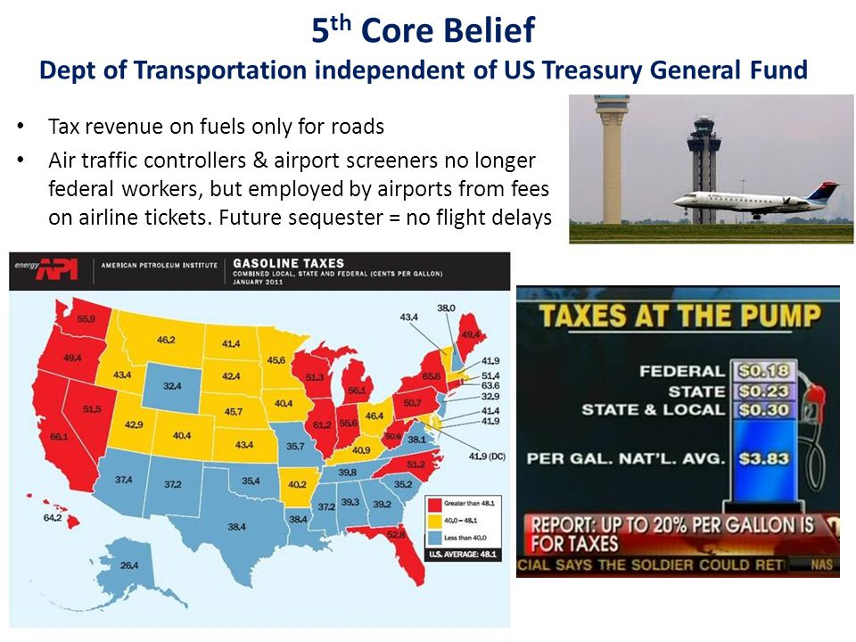 5 th Core Belief Dept of Transportation independent of US Treasury General Fund Tax revenue on fuels only for roads Air traffic controllers & airport