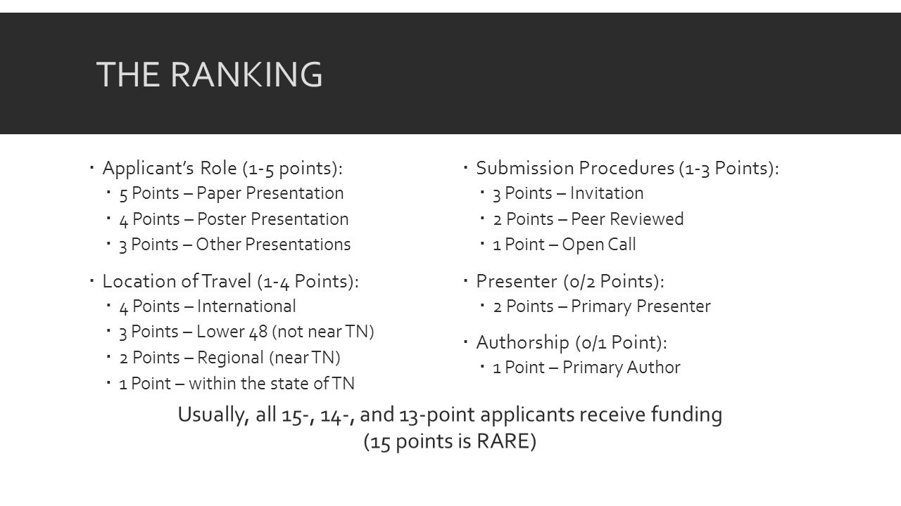 THE RANKING Applicants Role (1-5 points): 5 Points – Paper Presentation 4 Points – Poster Presentation 3 Points – Other Presentations Location of Travel (1-4 Points): 4 Points – International 3 Points – Lower 48 (not near TN) 2 Points – Regional (near TN) 1 Point – within the state of TN Submission Procedures (1-3 Points): 3 Points – Invitation 2 Points – Peer Reviewed 1 Point – Open Call Presenter (0/2 Points): 2 Points – Primary Presenter Authorship (0/1 Point): 1 Point – Primary Author Usually, all 15-, 14-, and 13-point applicants receive funding (15 points is RARE)