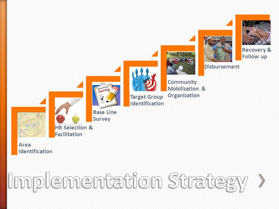 Area Identification HR Selection & Facilitation Base Line Survey Target Group Identification Community Mobilization & Organization Disbursement Recovery & Follow up