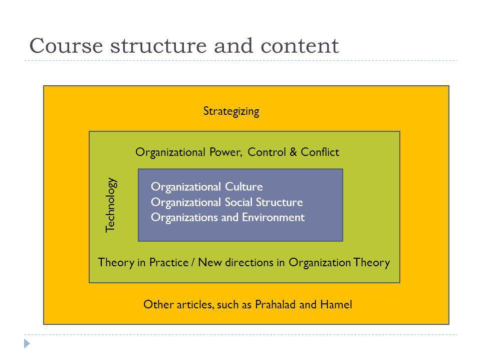 Course structure and content Organizations and Environment Organizational Social Structure Organizational Culture Organizational Power, Control & Conf