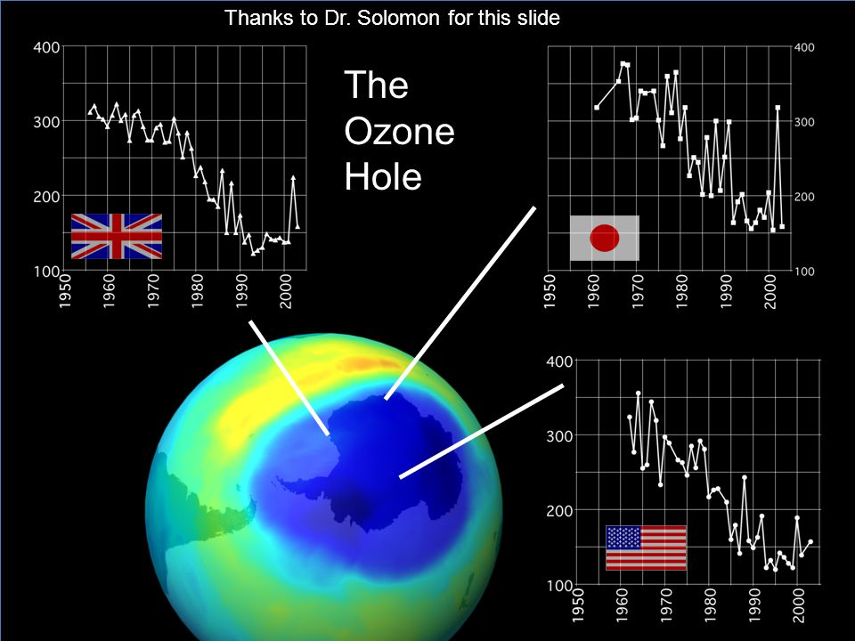 The Ozone Hole Thanks to Dr. Solomon for this slide