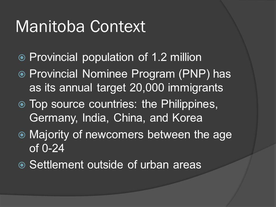 Manitoba Context Provincial population of 1.2 million Provincial Nominee Program (PNP) has as its annual target 20,000 immigrants Top source countries: the Philippines, Germany, India, China, and Korea Majority of newcomers between the age of 0-24 Settlement outside of urban areas