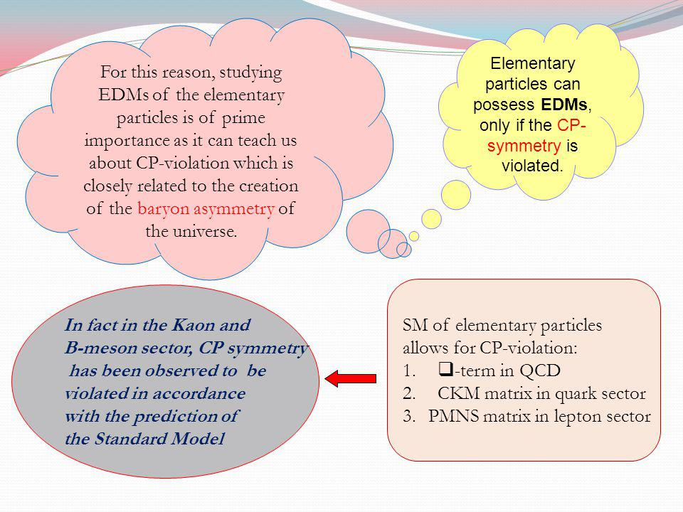 Elementary particles can possess EDMs, only if the CP- symmetry is violated.