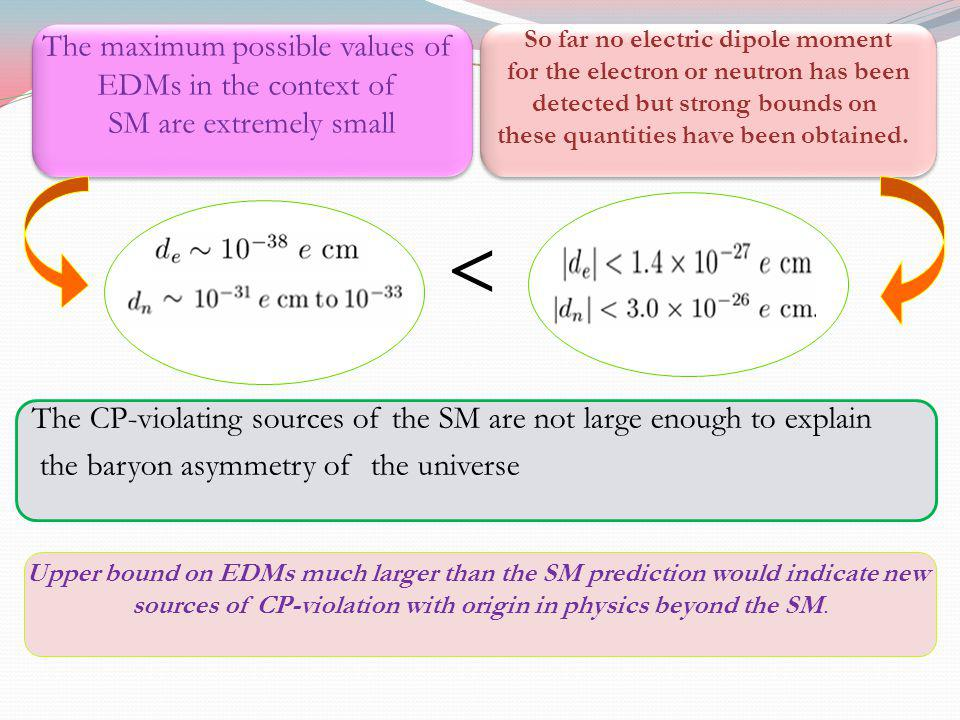 The maximum possible values of EDMs in the context of SM are extremely small The maximum possible values of EDMs in the context of SM are extremely small So far no electric dipole moment for the electron or neutron has been detected but strong bounds on these quantities have been obtained.