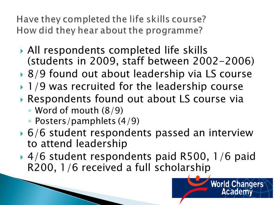 All respondents completed life skills (students in 2009, staff between 2002-2006) 8/9 found out about leadership via LS course 1/9 was recruited for t