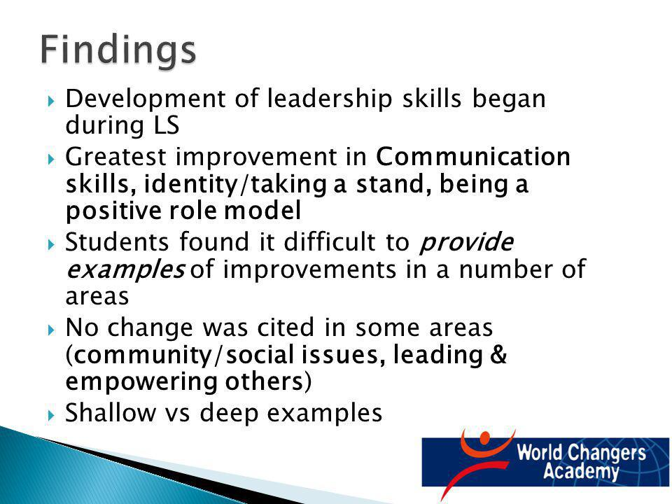 Development of leadership skills began during LS Greatest improvement in Communication skills, identity/taking a stand, being a positive role model Students found it difficult to provide examples of improvements in a number of areas No change was cited in some areas (community/social issues, leading & empowering others) Shallow vs deep examples