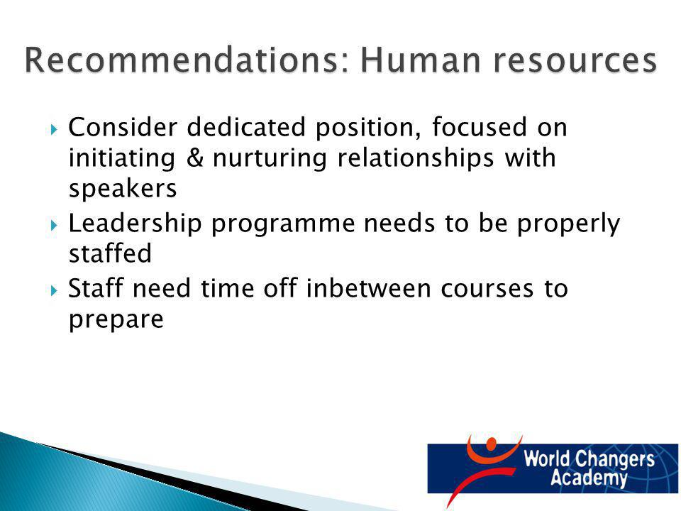 Consider dedicated position, focused on initiating & nurturing relationships with speakers Leadership programme needs to be properly staffed Staff need time off inbetween courses to prepare