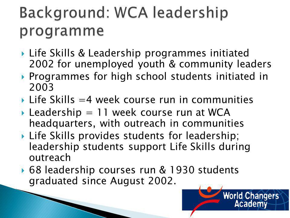 Life Skills & Leadership programmes initiated 2002 for unemployed youth & community leaders Programmes for high school students initiated in 2003 Life