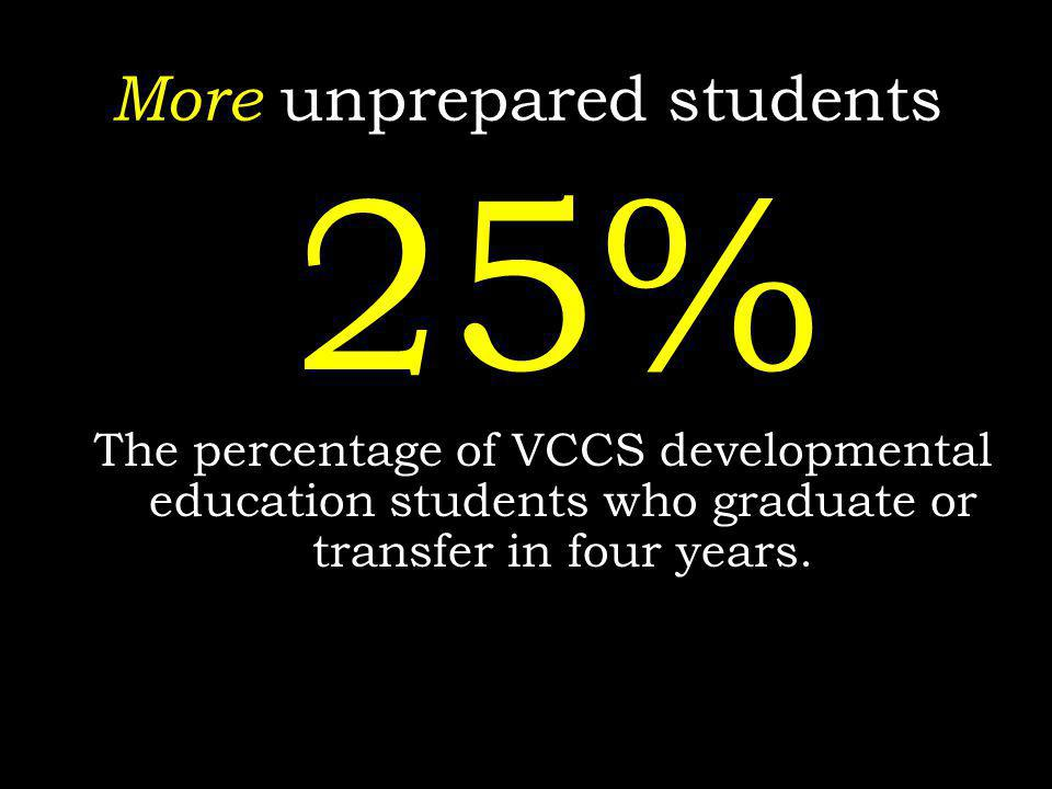 More unprepared students 25% The percentage of VCCS developmental education students who graduate or transfer in four years.