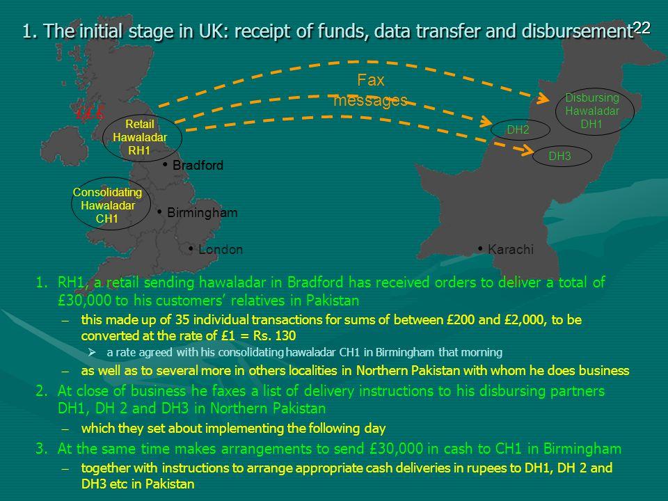 22 Birmingham Bradford 1. The initial stage in UK: receipt of funds, data transfer and disbursement 1.RH1, a retail sending hawaladar in Bradford has