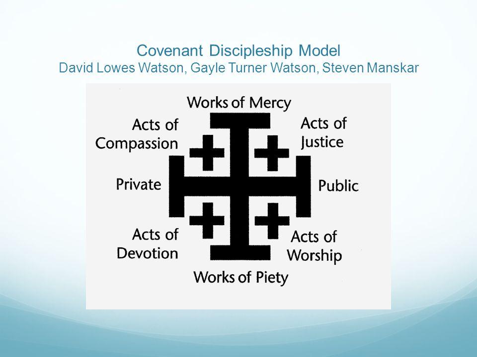 Covenant Discipleship Model David Lowes Watson, Gayle Turner Watson, Steven Manskar