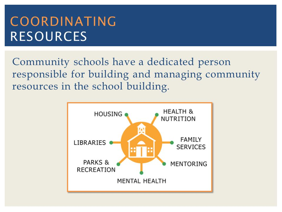 Community schools have a dedicated person responsible for building and managing community resources in the school building.