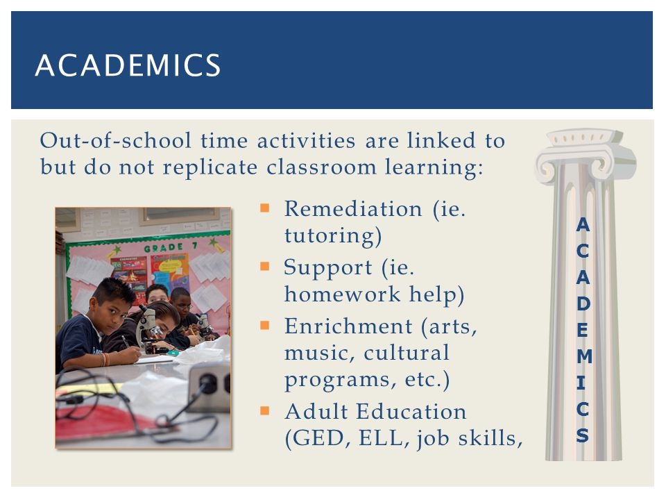 Out-of-school time activities are linked to but do not replicate classroom learning: Remediation (ie.