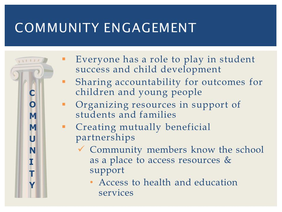 Everyone has a role to play in student success and child development Sharing accountability for outcomes for children and young people Organizing resources in support of students and families Creating mutually beneficial partnerships Community members know the school as a place to access resources & support Access to health and education services COMMUNITY ENGAGEMENT
