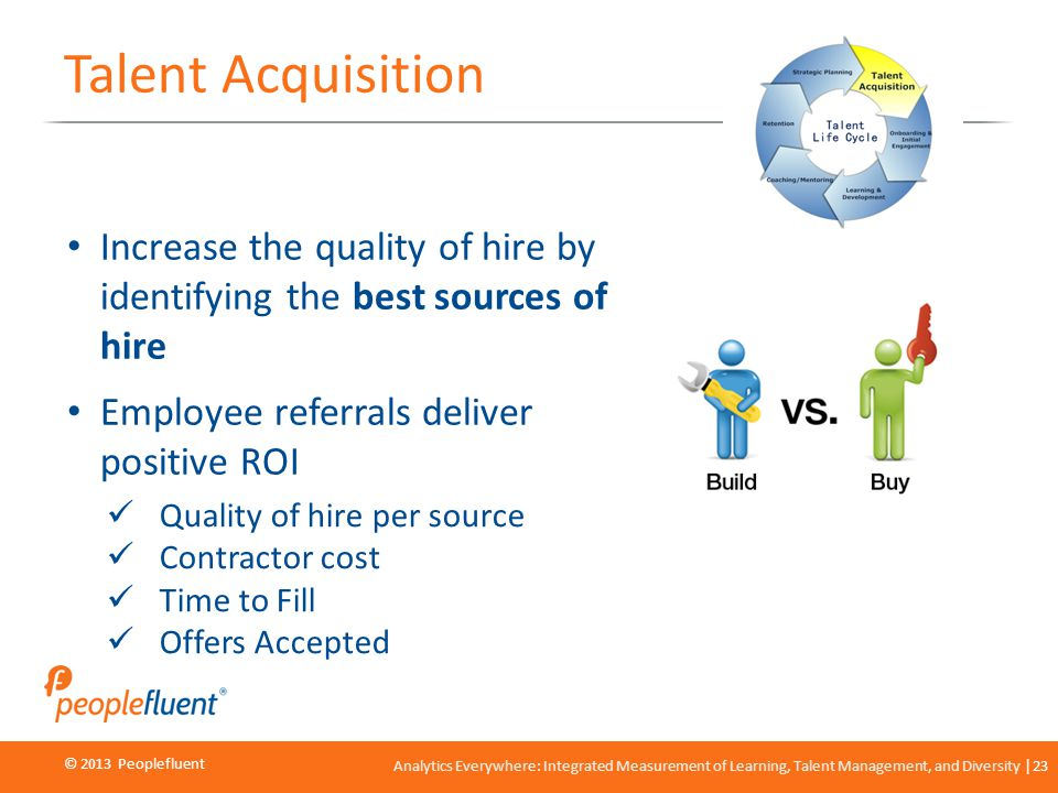 © 2013 Peoplefluent © 2012 Peoplefluent Analytics Everywhere: Integrated Measurement of Learning, Talent Management, and Diversity 23 Talent Acquisiti