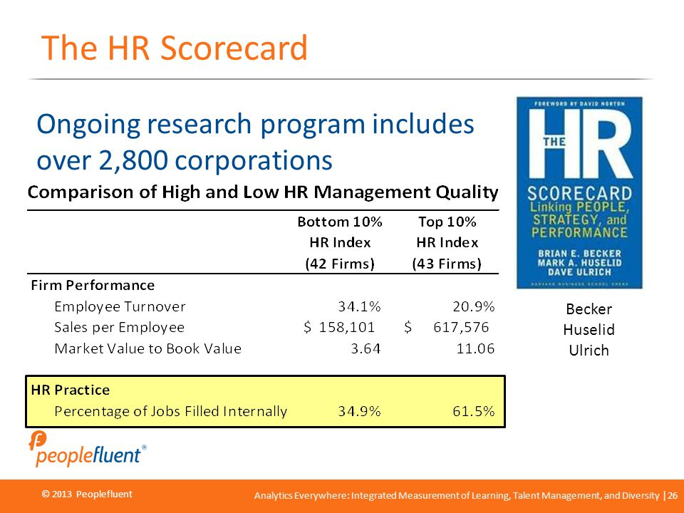 © 2013 Peoplefluent © 2012 Peoplefluent Analytics Everywhere: Integrated Measurement of Learning, Talent Management, and Diversity 26 The HR Scorecard