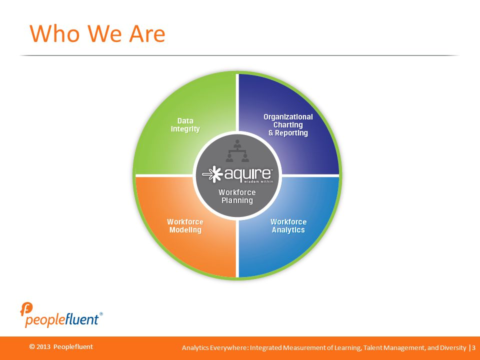 © 2013 Peoplefluent © 2012 Peoplefluent Analytics Everywhere: Integrated Measurement of Learning, Talent Management, and Diversity 3 Who We Are