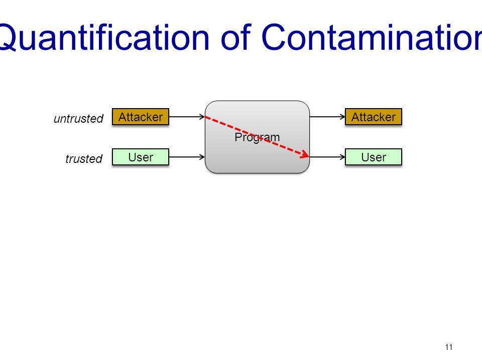 Quantification of Contamination 11 Program User Attacker User Attacker trusted untrusted