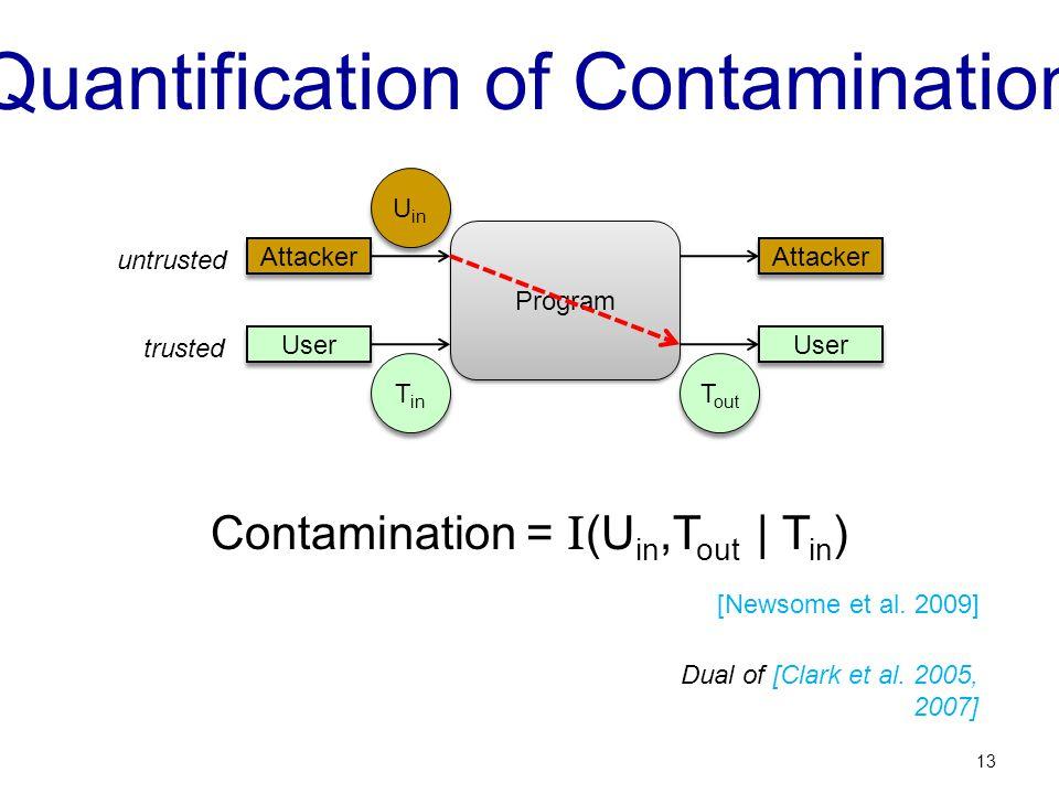 Quantification of Contamination Contamination = I (U in,T out | T in ) 13 Program User Attacker User Attacker trusted untrusted U in T in T out [Newsome et al.